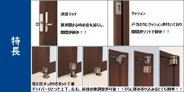 OUTLET建材倉庫-アウトレット建材】片開き戸セット ピボット 左吊 落とし込み CT色 固定枠[高]2045 [幅]780 [壁厚]155mm ノダ